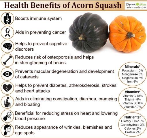 Benefits of Acorn Squash - click for recipe idea