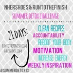 Interested in or Committed to Clean Eating: Accountability Monday