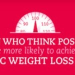 Stop the Fat Talk