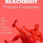T25, P90X3, PiYo – Can it Improve Your Running? Complete Comparison