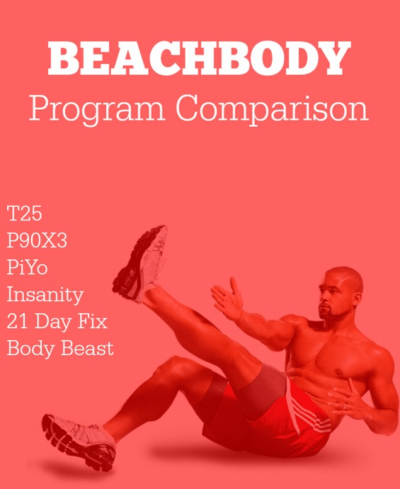 A Complete Beachbody Program Comparison - Which Would ...