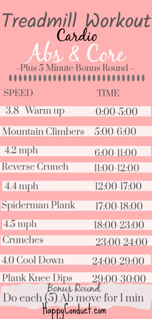 treadmill ab workout