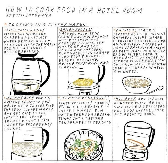 Healthy Hotel Room Hacks
