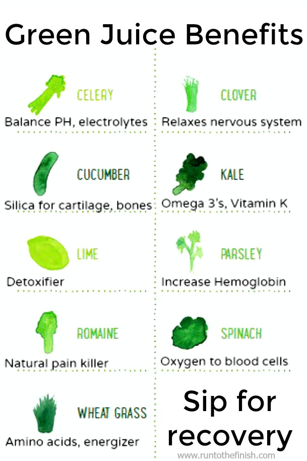 Benefits of different greens in your green juice and smoothie - mix it up for different days