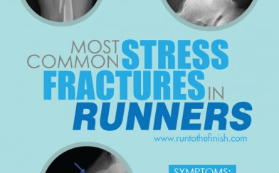 Return to Running Safely After Stress Fracture (and prevent them!)