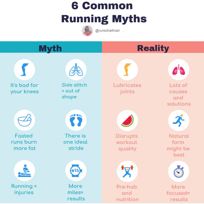 runner myths