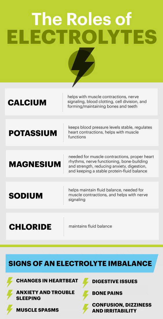 Electrolytes 101 For Runners   Homemade Sports Drinks