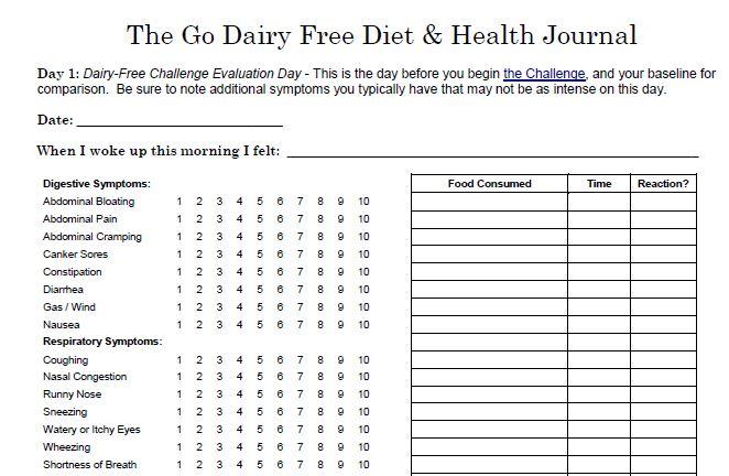 Food Journal to identify food allergies