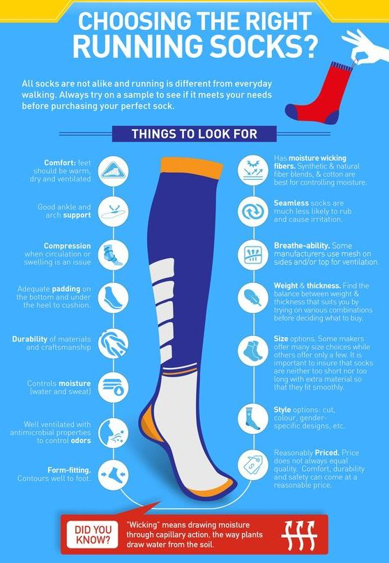 Why running socks matter