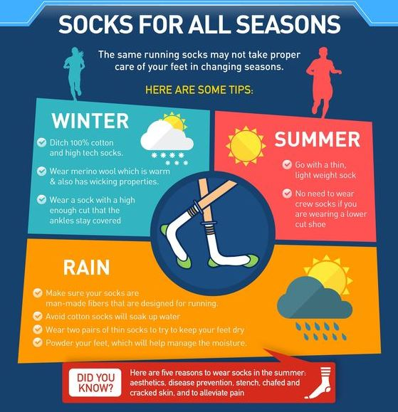 best running socks for seasons