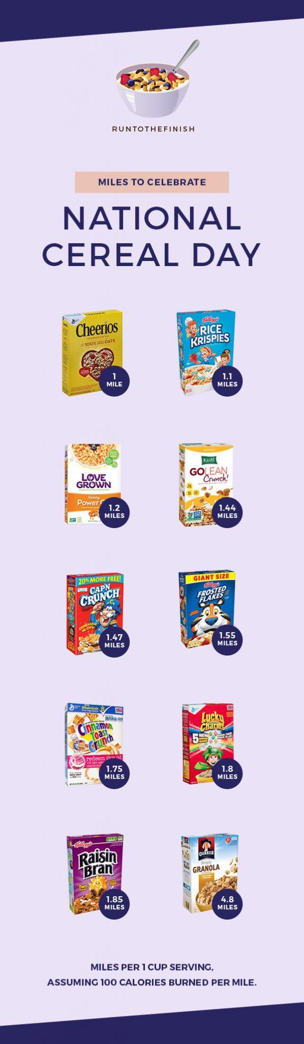 miles per cereal