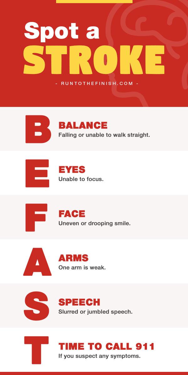 stroke symptoms