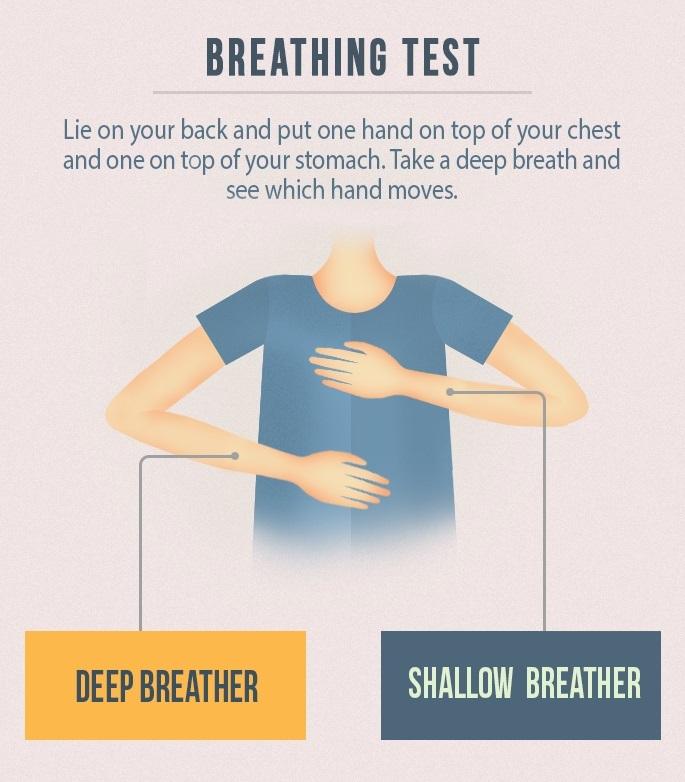 shallow breathing