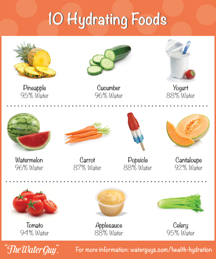 hydration foods