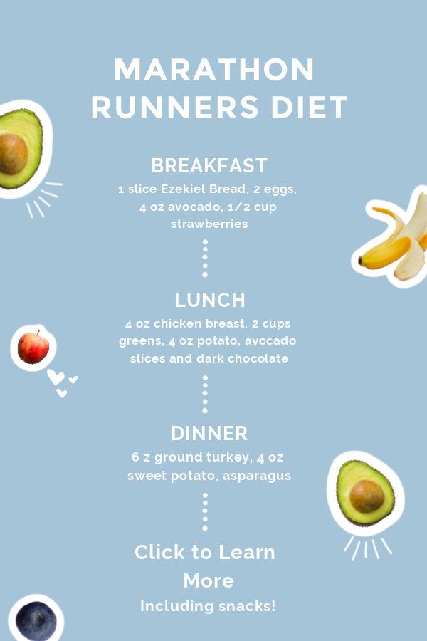 running diet plan