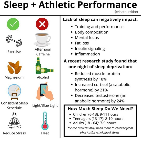 Benefits of sleep for recovery