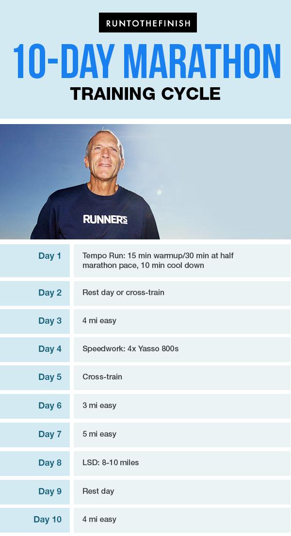 extended marathon training