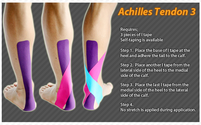 KT Tape Achilles