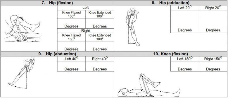 range of motion test