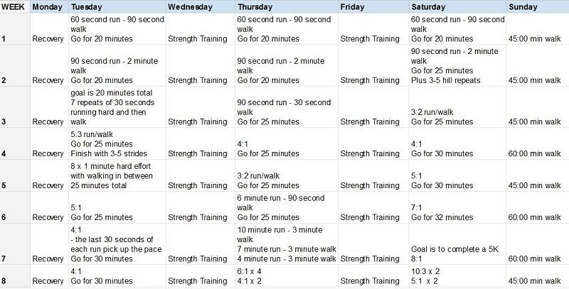 first 10k training plan