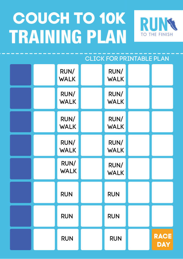 Couch to 10K Plan