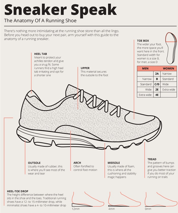 running shoe guide | new balance vs asics