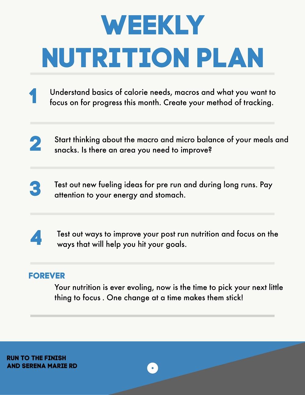 Runner Nutrition Plan