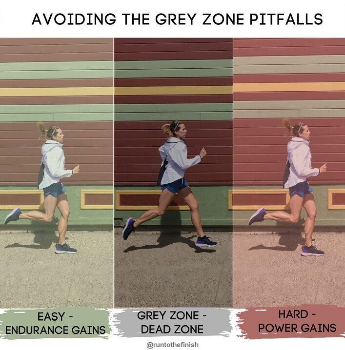 Grey Zone of Training