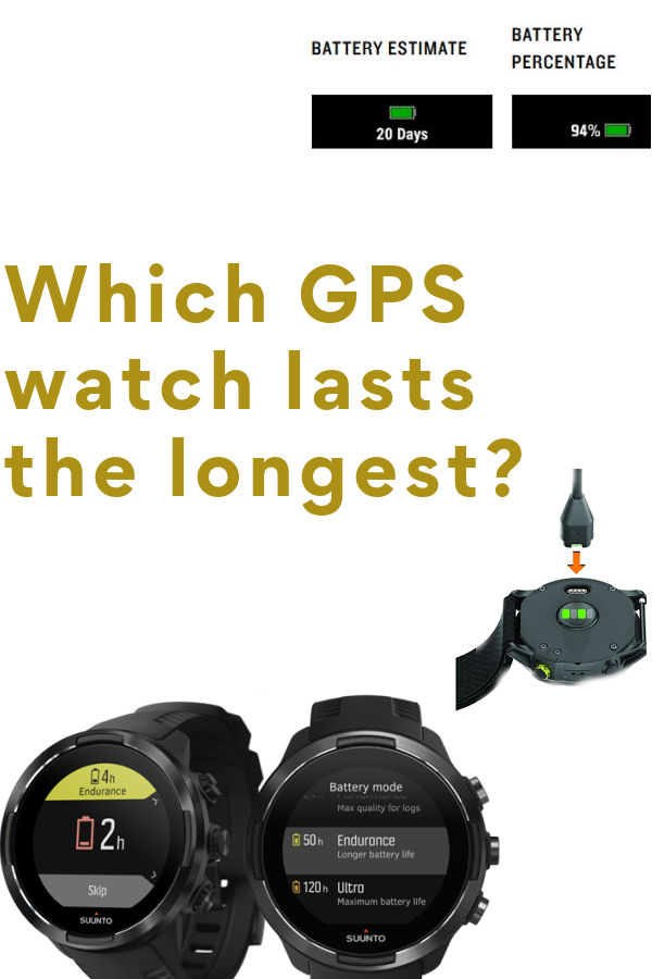 How Long Do GPS Watches Last