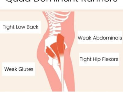 tight quads running | Lower Back Pain While Running